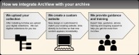 ArcView & your archive