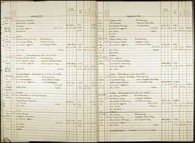 Renfrewshire Council Cemetery Registers & Plot Maps