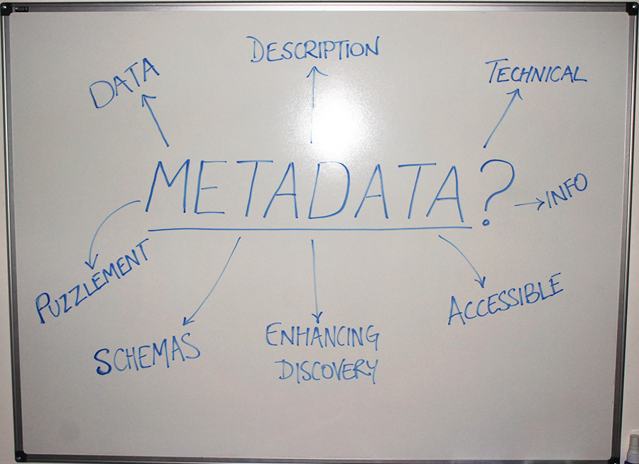 Metadata in digital archives whiteboard - Technical metadata, enhancing discovery, metadata schemas
